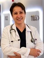 Uzm. Dr. Nesriye Demirel